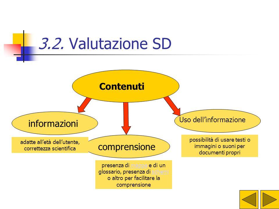 3.2. Valutazione SD informazioni comprensione Uso dell'informazione adatte all'età dell'utente, correttezza scientifica Contenuti presenza di mappe e