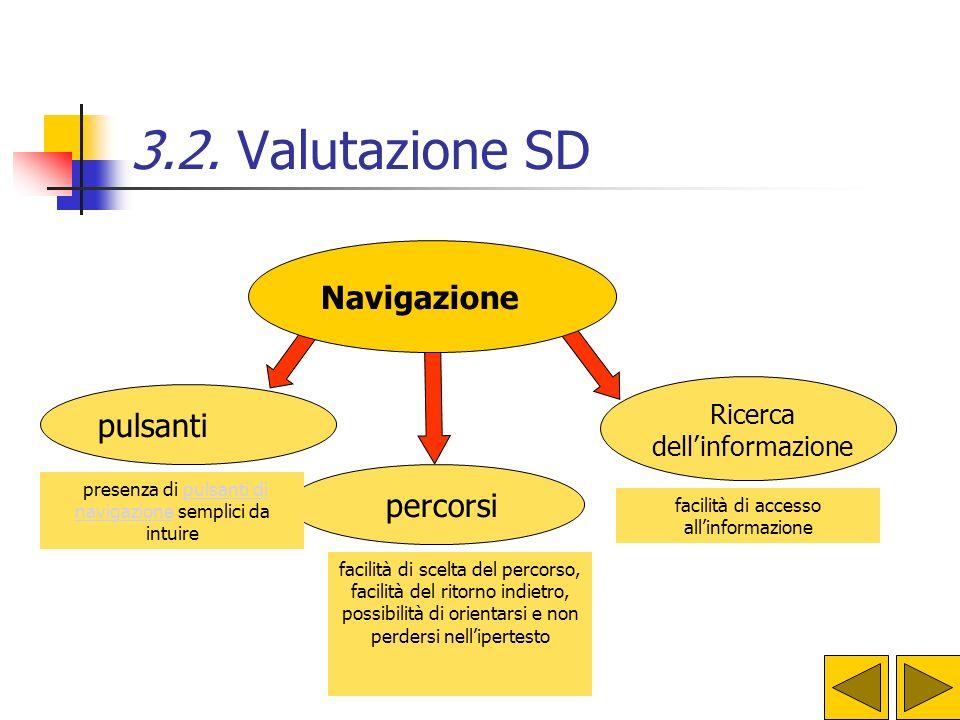 3.2. Valutazione SD pulsanti percorsi Ricerca dell'informazione presenza di pulsanti di navigazione semplici da intuirepulsanti di navigazione Navigaz