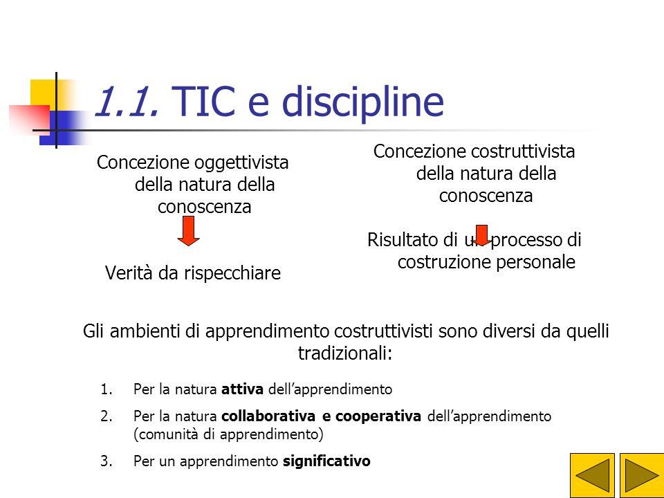 Concezione oggettivista della natura della conoscenza Verità da rispecchiare 1.1. TIC e discipline Gli ambienti di apprendimento costruttivisti sono d