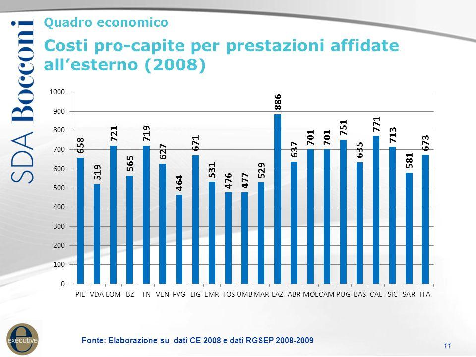 12 Fonte: Elaborazione su dati CE 2008 e dati RGSEP 2008-2009 Quadro economico Costi pro-capite per prestazioni affidate all'esterno (2008) (segue)