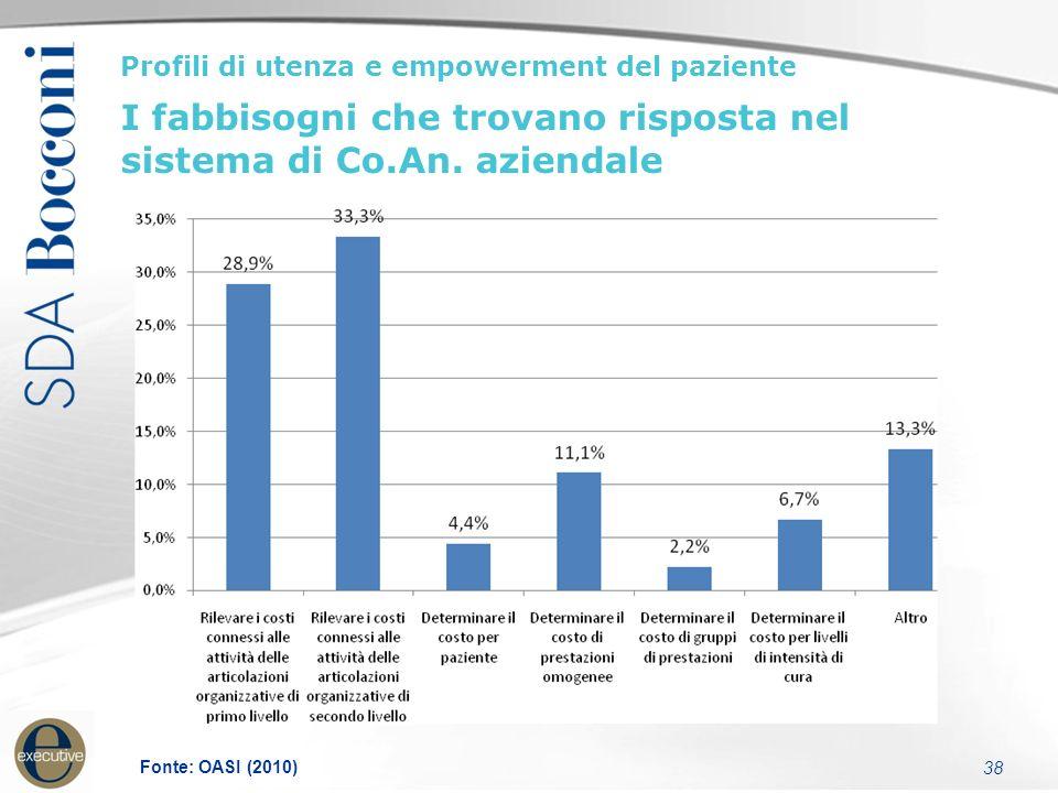 38 Profili di utenza e empowerment del paziente I fabbisogni che trovano risposta nel sistema di Co.An.