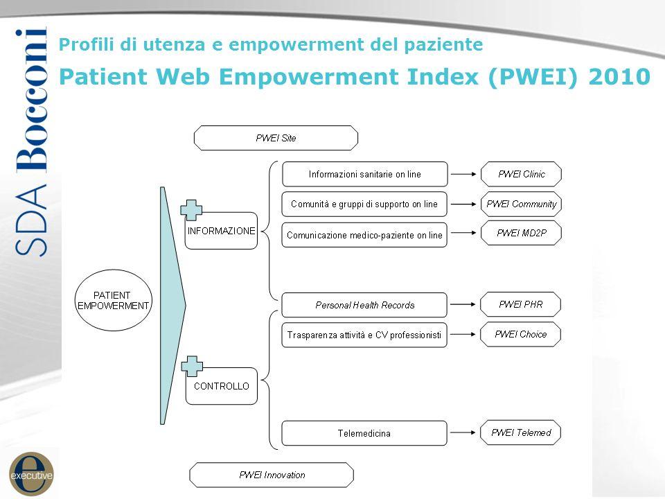 Profili di utenza e empowerment del paziente Patient Web Empowerment Index (PWEI) 2010