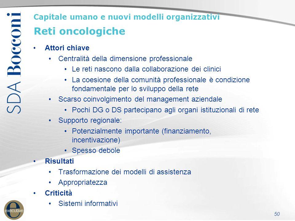 51 Capitale umano e nuovi modelli organizzativi Numero e forma giuridica dei 115 ospedali di insegnamento (2010) Fonte: OASI (2010)
