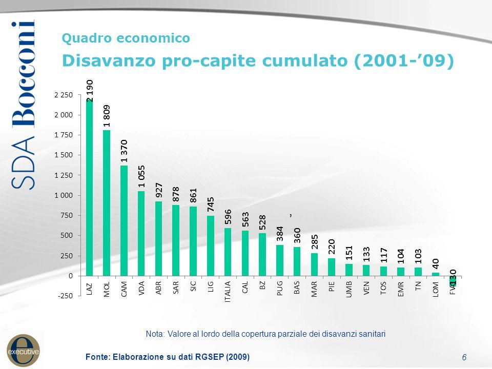 6 Nota: Valore al lordo della copertura parziale dei disavanzi sanitari Quadro economico Disavanzo pro-capite cumulato (2001-'09) Fonte: Elaborazione su dati RGSEP (2009)