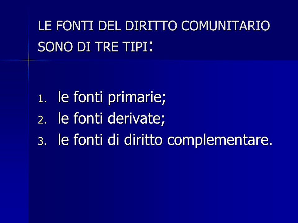 LE FONTI DEL DIRITTO COMUNITARIO SONO DI TRE TIPI : 1. le fonti primarie; 2. le fonti derivate; 3. le fonti di diritto complementare.