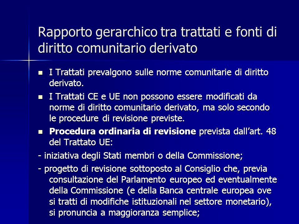 Rapporto gerarchico tra trattati e fonti di diritto comunitario derivato I Trattati prevalgono sulle norme comunitarie di diritto derivato. I Trattati