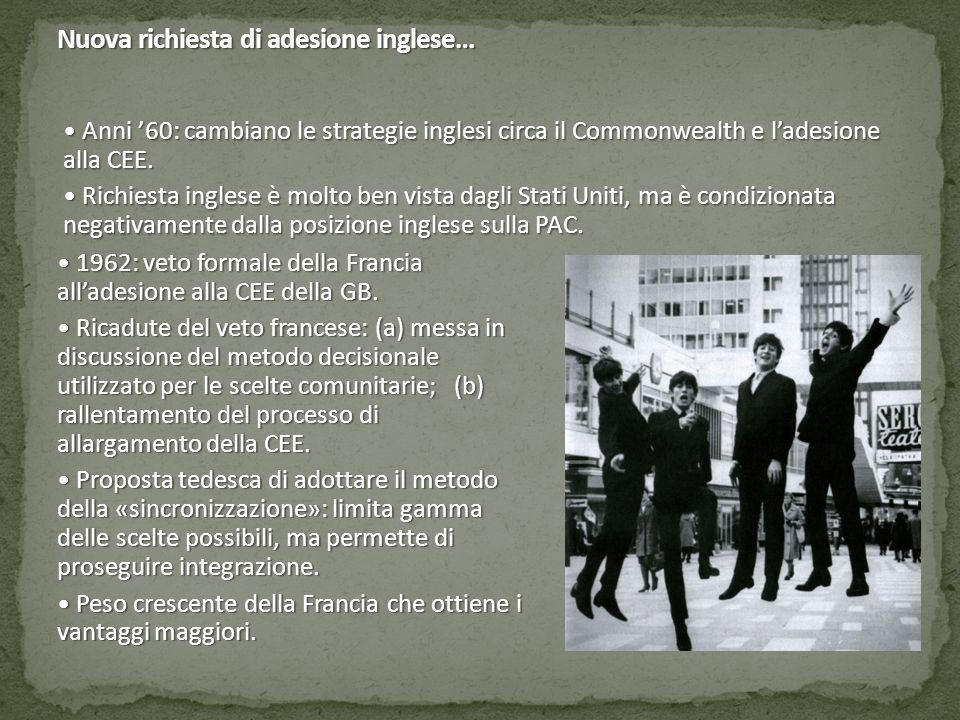 Nuova richiesta di adesione inglese… Anni '60: cambiano le strategie inglesi circa il Commonwealth e l'adesione alla CEE.