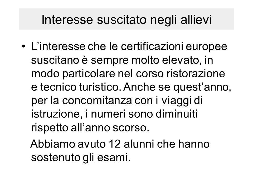 Interesse suscitato negli allievi L'interesse che le certificazioni europee suscitano è sempre molto elevato, in modo particolare nel corso ristorazio