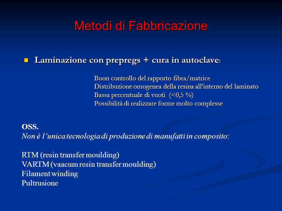 Metodi di Fabbricazione Autoclave: forno in cui è possibile controllare temperatura e pressione Autoclave: forno in cui è possibile controllare temperatura e pressione