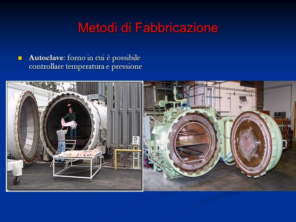 Metodi di Fabbricazione Prepregs: Lamine di spessore nell'ordine di qualche decimo di mm, costituite da fibre impregnate di resina (rinforzo unidirezionale o sotto forma di tessuto)