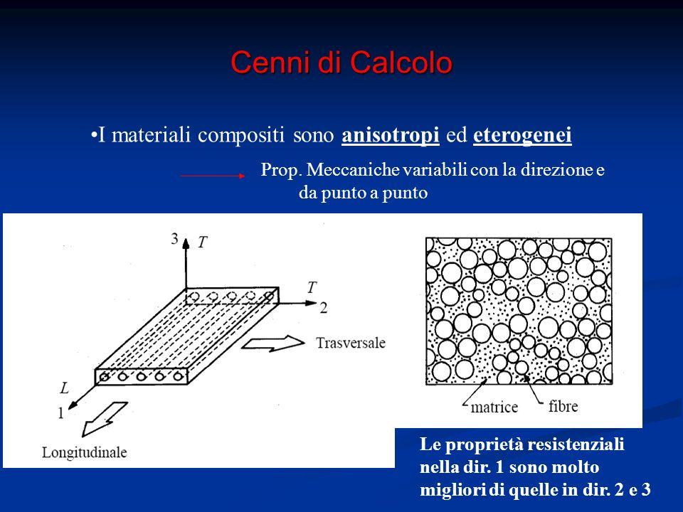 Cenni di Calcolo La lamina è ORTROTOPA: Presenta 3 piani di simmetria per le proprietà meccaniche mutuamente ortogonali Sollecitazioni di trazione lungo le 3 direzioni naturali non producono scorrimenti, ma solo deformazioni lineiche