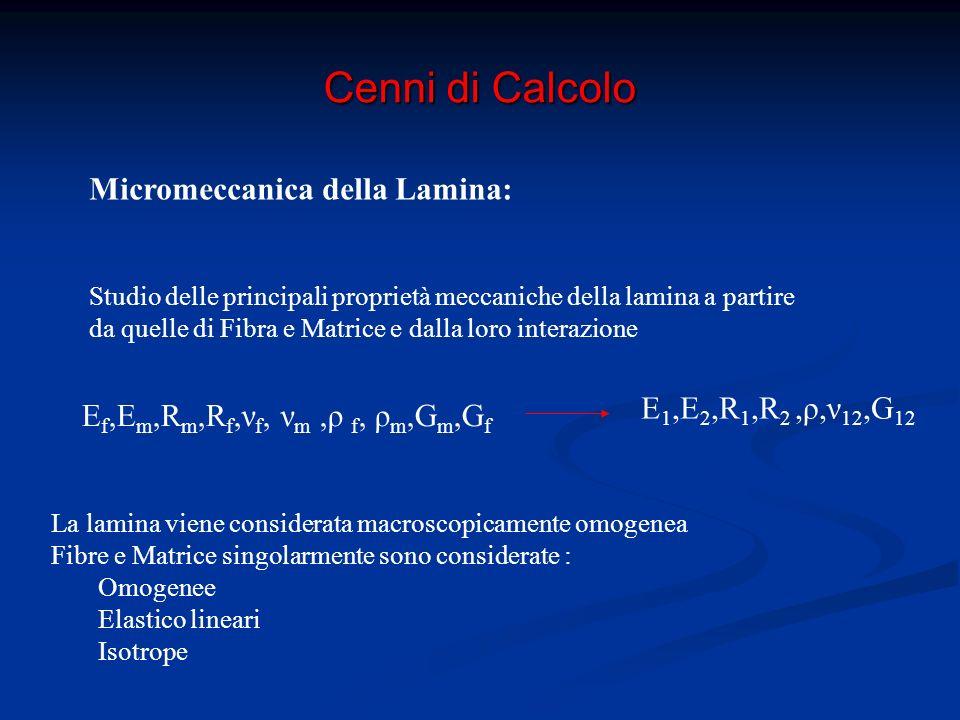 Cenni di Calcolo Micromeccanica della Lamina Def.