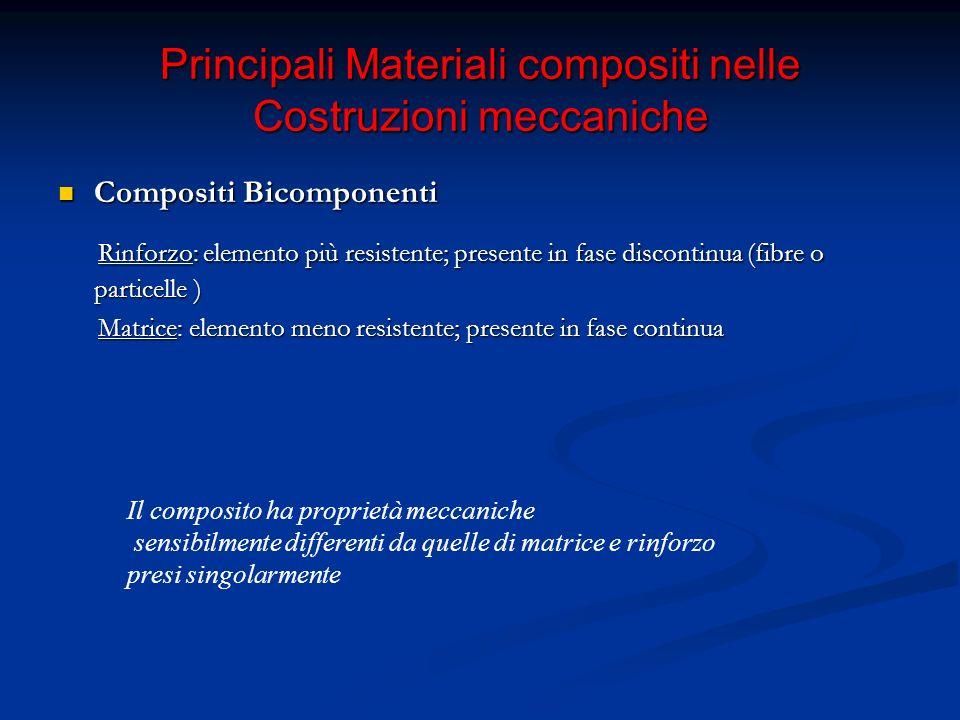 Proprietà dei Materiali compositi bicomponente Le proprietà fisico-meccaniche dei materiali compositi dipendono da: 1) Proprietà di rinforzo e matrice 2) Concentrazione di rinforzo e matrice 3) Forma del rinforzo ( fibre, particelle ) 4) Dimensione del rinforzo 5) Distribuzione del rinforzo 6) Orientamento del rinforzo all'interno della matrice (unidirezionali, bidirezionali…) 7) Interazione rinforzo-matrice Il progettista ha a disposizione diversi parametri su cui intervenire: I compositi sono materiali da progettare