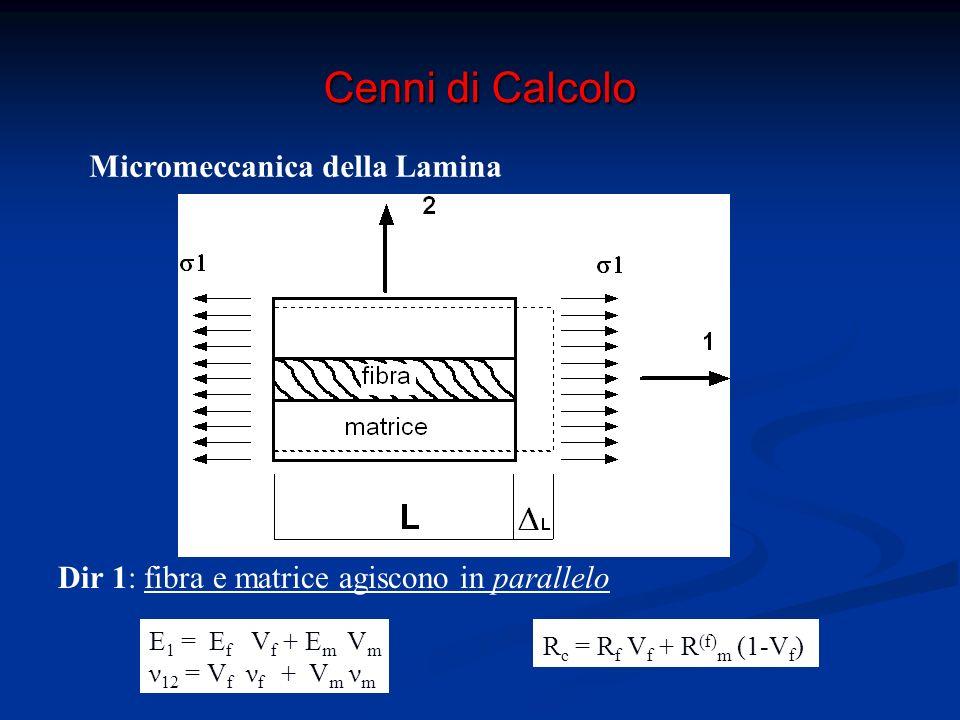 Cenni di Calcolo Micromeccanica della Lamina Dir 2: fibra e matrice agiscono in serie R 2 =R m