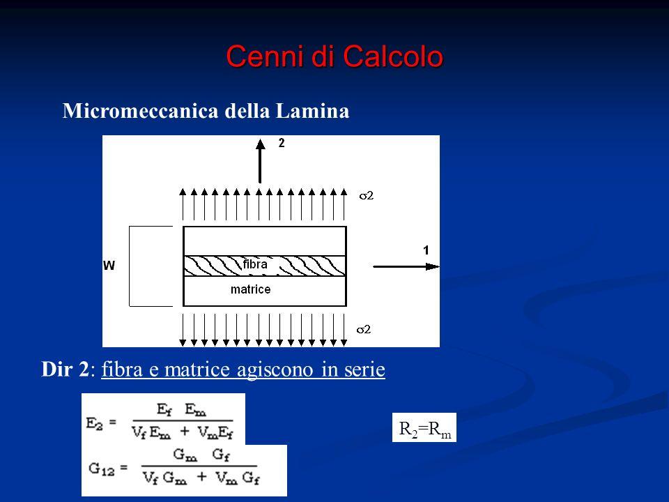 Cenni di Calcolo Macromeccanica: studio della lamina considerata ortotropa ed omogenea con proprietà meccaniche globali apparenti ( NON si considera l'interazione fra i componenti ) σ i = C ij ε j i,j = 1,..., 6 Oss.