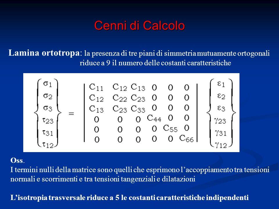 Cenni di Calcolo Singola lamina  piccolo spessore  STATO PIANO DI TENSIONE Oss.