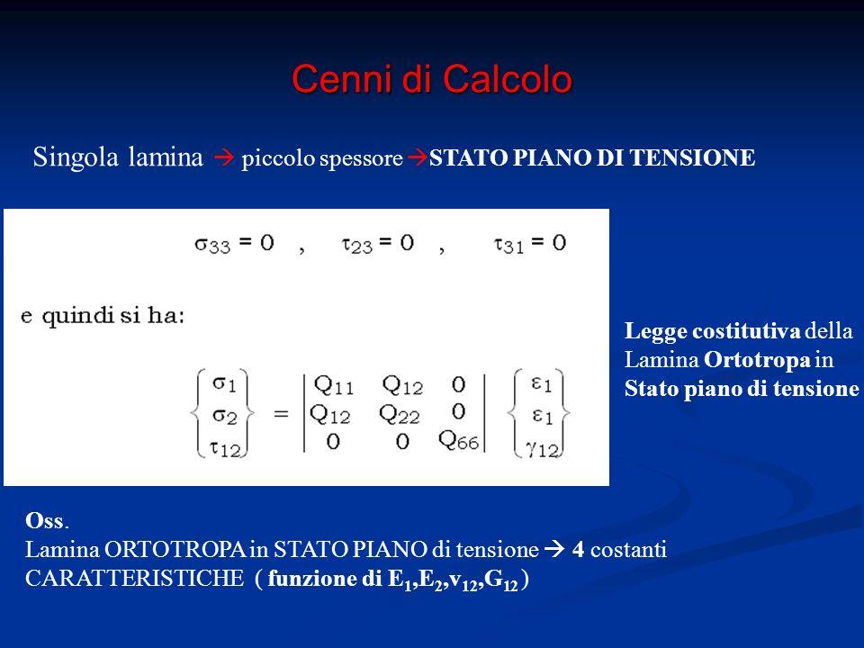 Cenni di Calcolo Le costanti che descrivono il legame tra tensioni e deformazioni nella lamina ortotropa in stato piano di tensione dipendono solo dalle 4 costanti elastiche