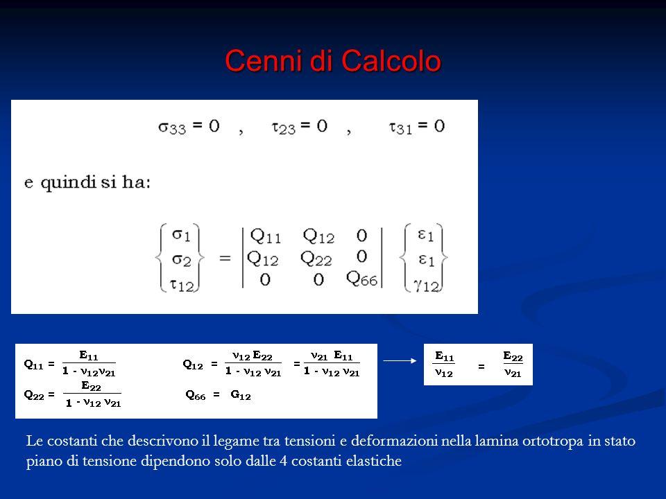 Cenni di Calcolo La legge costitutiva correla deformazioni e tensioni relative agli assi di riferimento naturali di ortotropia Se desideriamo le tensioni/deformazioni Relative ad un altro riferimento dobbiamo Operare una trasformazione di coordinate M=cosθ e N=sinθ |T| -1