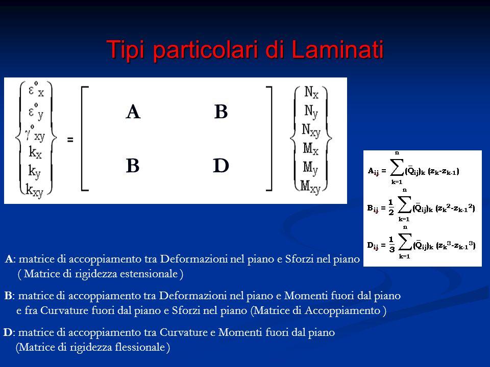 Tipi particolari di Laminati Laminati SIMMETRICI B = 0 A D B B Accoppiamento nullo tra flessione e sforzo normale (importante per evitare distorsioni a valle del processo di cura) Le lamine disposte simmetricamente rispetto al piano medio sono uguali e con stesso orientamento