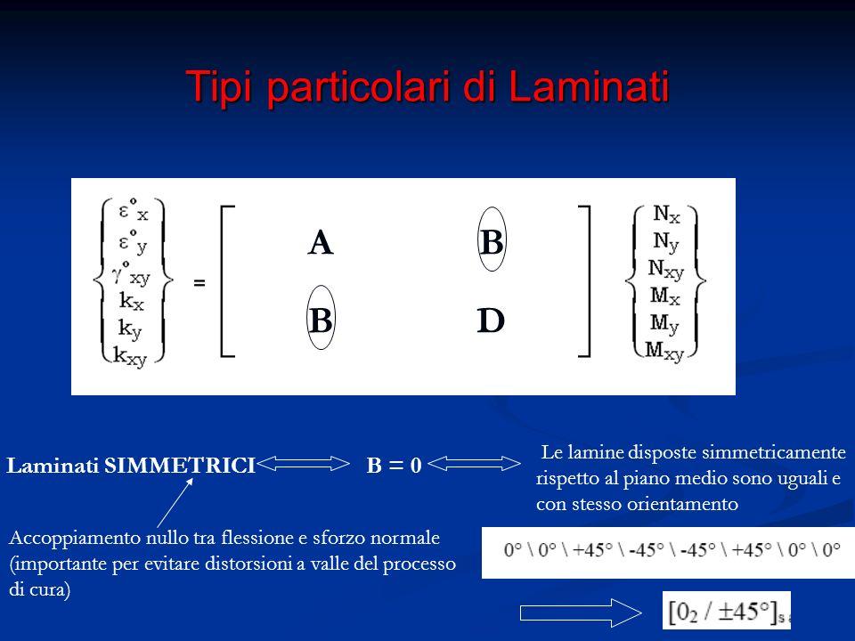 Tipi particolari di Laminati Laminati ORTOTROPI A 13 =A 23 =0 o BILANCIATI D B B Accoppiamento nullo tra sforzo normale e scorrimenti e fra taglio e deformazioni normali Per ogni lamina orientata secondo un angolo θ ne esiste una orientata di – θ a prescindere dalla sequenza E' anche ortotropo A11 A12 A13 A21 A22 A23 A31 A32 A33