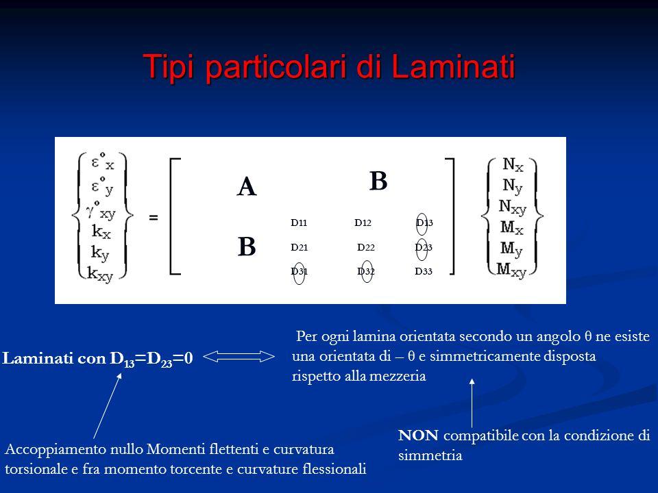 Tipi particolari di Laminati Laminati con D 13 =D 23 =0 A B B D11 D12 D13 D21 D22 D23 D31 D32 D33 …però se si dispongono lamine successive con orientamento opposto, allora si ottengono valori molto Bassi per D13 e D23  Accoppiamento quasi nullo tra flessione e torsione Il laminato suddetto disaccoppia (quasi!) anche la torsione dalla flessione