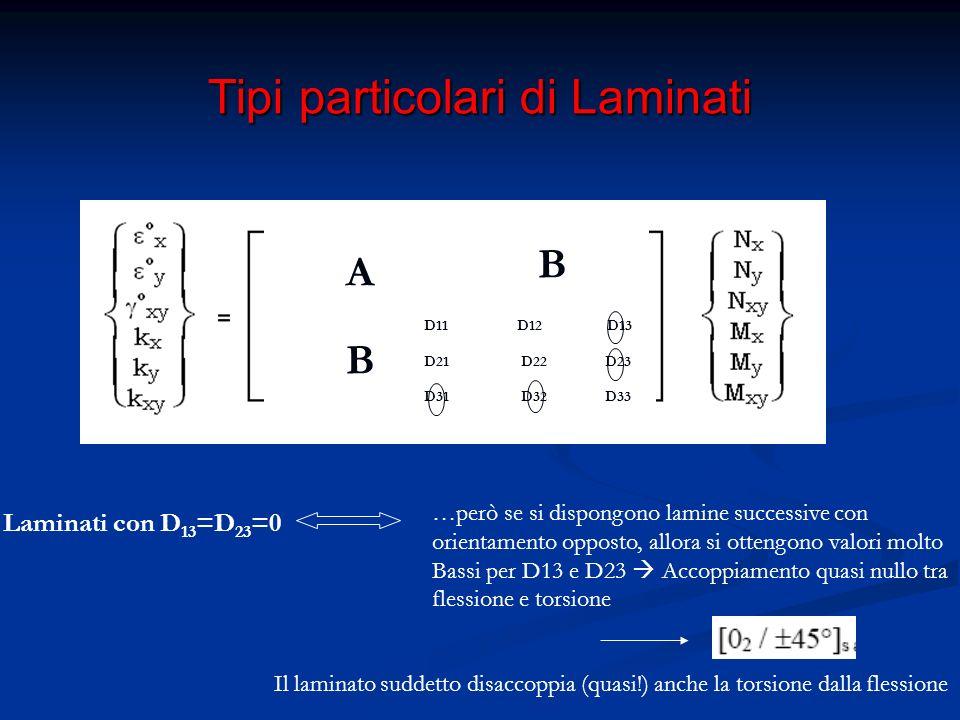 Tipi particolari di Laminati Laminati quasi isotropi La matrice A è isotropa Condizione necessaria e sufficiente affinché un laminato sia quasi isotropo è che si abbia: - numero lamine ( n ) maggiore o uguale a 3 -tutte le lamine siano uguali come spessore e materiale - lamine equispaziate angolarmente: Δθ = 2 π/n Osservazione: L'isotropia vale solo per le rigidezze a trazione e compressione Es.