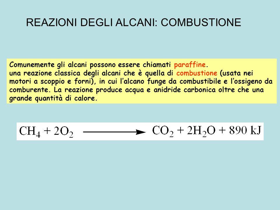 Comunemente gli alcani possono essere chiamati paraffine. una reazione classica degli alcani che è quella di combustione (usata nei motori a scoppio e