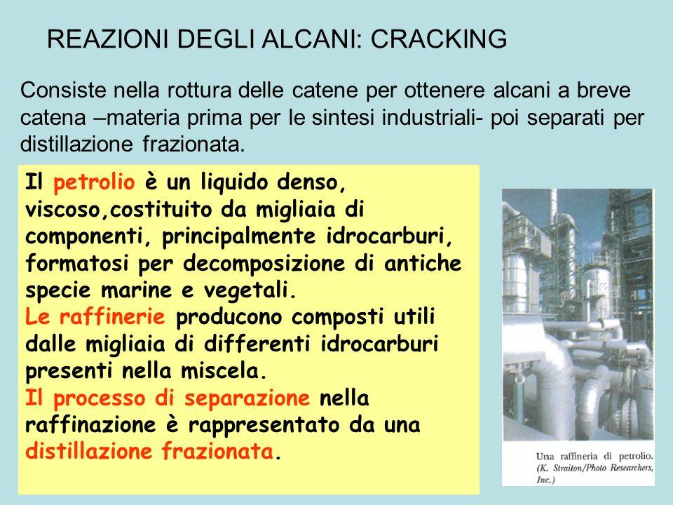 REAZIONI DEGLI ALCANI: CRACKING Consiste nella rottura delle catene per ottenere alcani a breve catena –materia prima per le sintesi industriali- poi