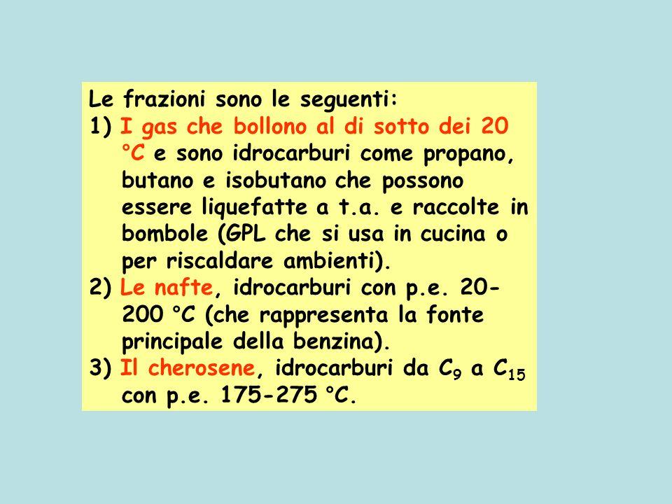 Le frazioni sono le seguenti: 1) I gas che bollono al di sotto dei 20 °C e sono idrocarburi come propano, butano e isobutano che possono essere liquef