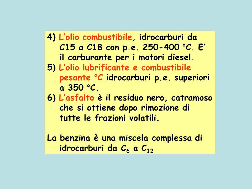 4) L'olio combustibile, idrocarburi da C15 a C18 con p.e. 250-400 °C. E' il carburante per i motori diesel. 5) L'olio lubrificante e combustibile pesa