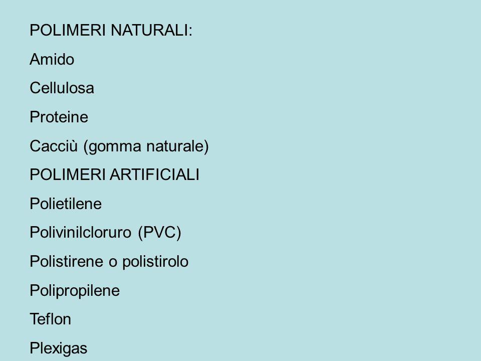 POLIMERI NATURALI: Amido Cellulosa Proteine Cacciù (gomma naturale) POLIMERI ARTIFICIALI Polietilene Polivinilcloruro (PVC) Polistirene o polistirolo