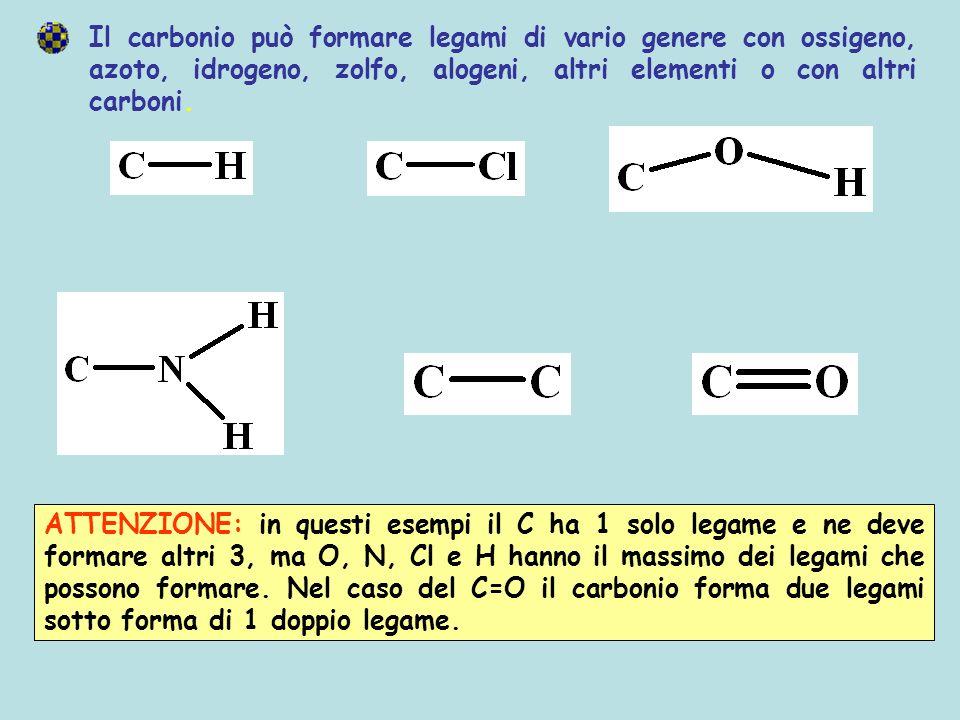 Il carbonio può formare legami di vario genere con ossigeno, azoto, idrogeno, zolfo, alogeni, altri elementi o con altri carboni. ATTENZIONE: in quest