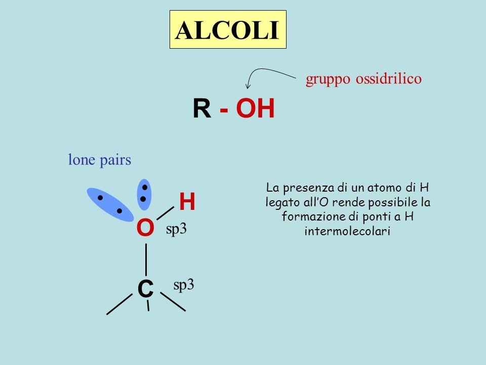 R - OH ALCOLI gruppo ossidrilico O H C sp3 lone pairs La presenza di un atomo di H legato all'O rende possibile la formazione di ponti a H intermoleco