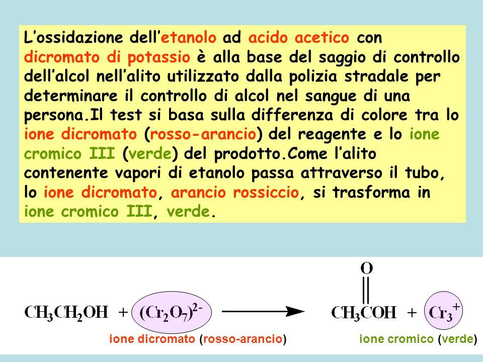 ione dicromato (rosso-arancio)ione cromico (verde) L'ossidazione dell'etanolo ad acido acetico con dicromato di potassio è alla base del saggio di con