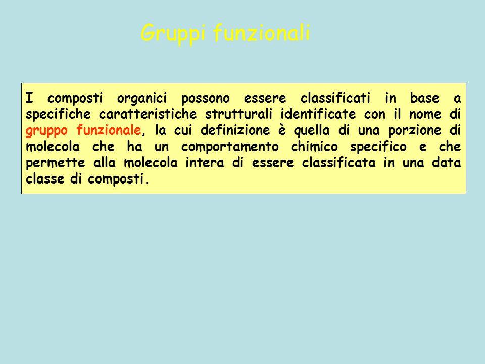 Gruppi funzionali I composti organici possono essere classificati in base a specifiche caratteristiche strutturali identificate con il nome di gruppo