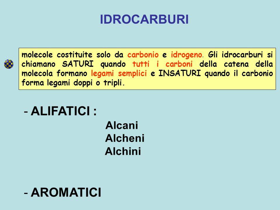 molecole costituite solo da carbonio e idrogeno. Gli idrocarburi si chiamano SATURI quando tutti i carboni della catena della molecola formano legami