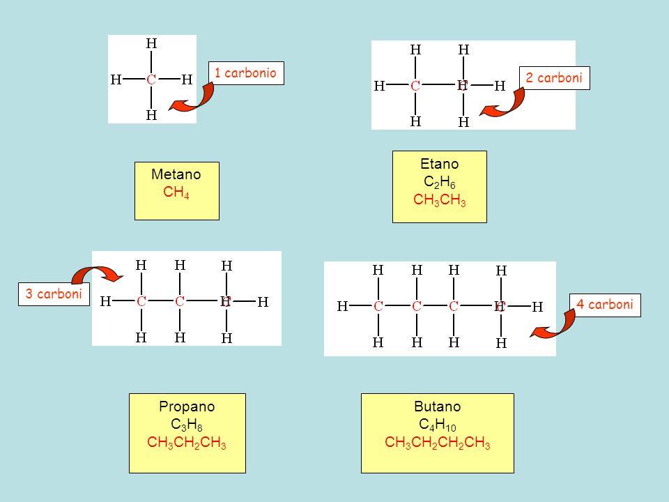 CiclopropanoCiclobutanoCiclopentanoCicloesano