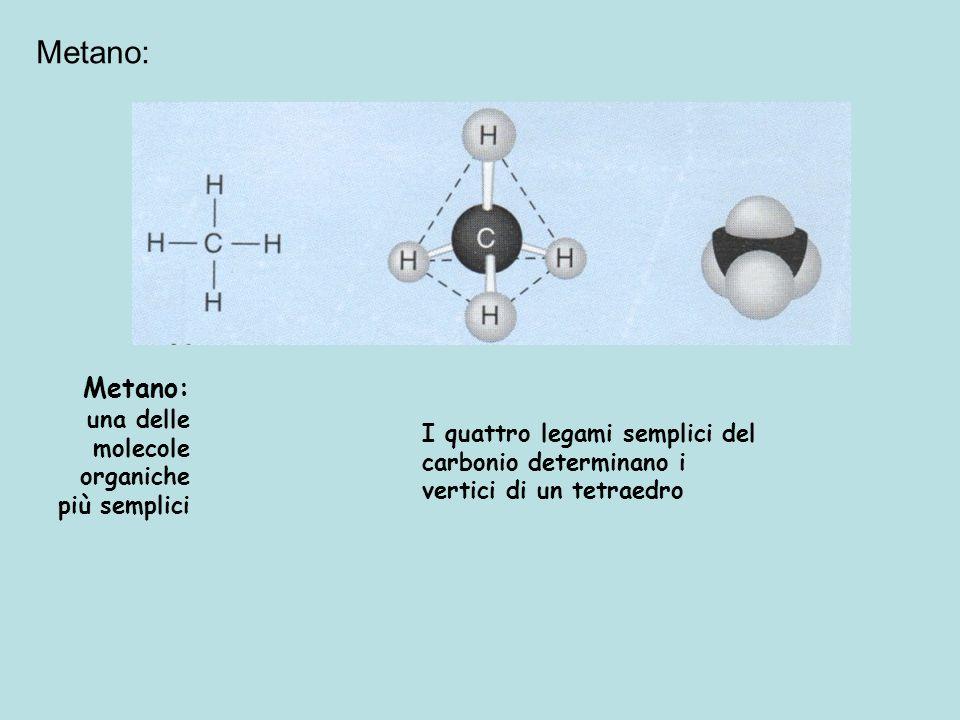 Metano: Metano: una delle molecole organiche più semplici I quattro legami semplici del carbonio determinano i vertici di un tetraedro