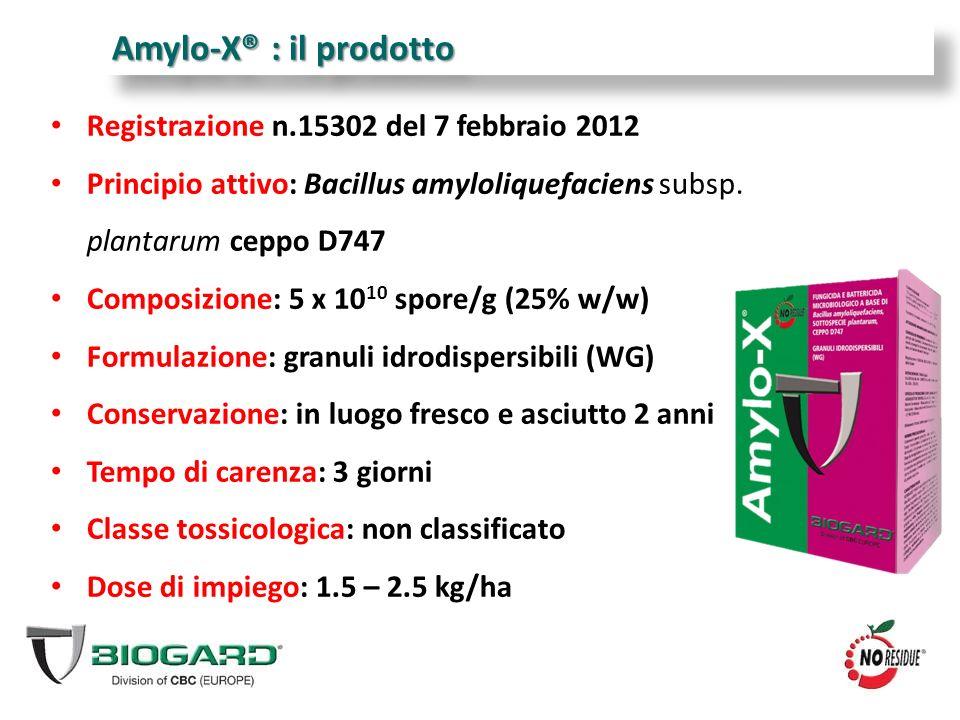 Registrazione n.15302 del 7 febbraio 2012 Principio attivo: Bacillus amyloliquefaciens subsp. plantarum ceppo D747 Composizione: 5 x 10 10 spore/g (25