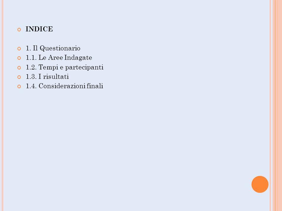 INDICE 1. Il Questionario 1.1. Le Aree Indagate 1.2.