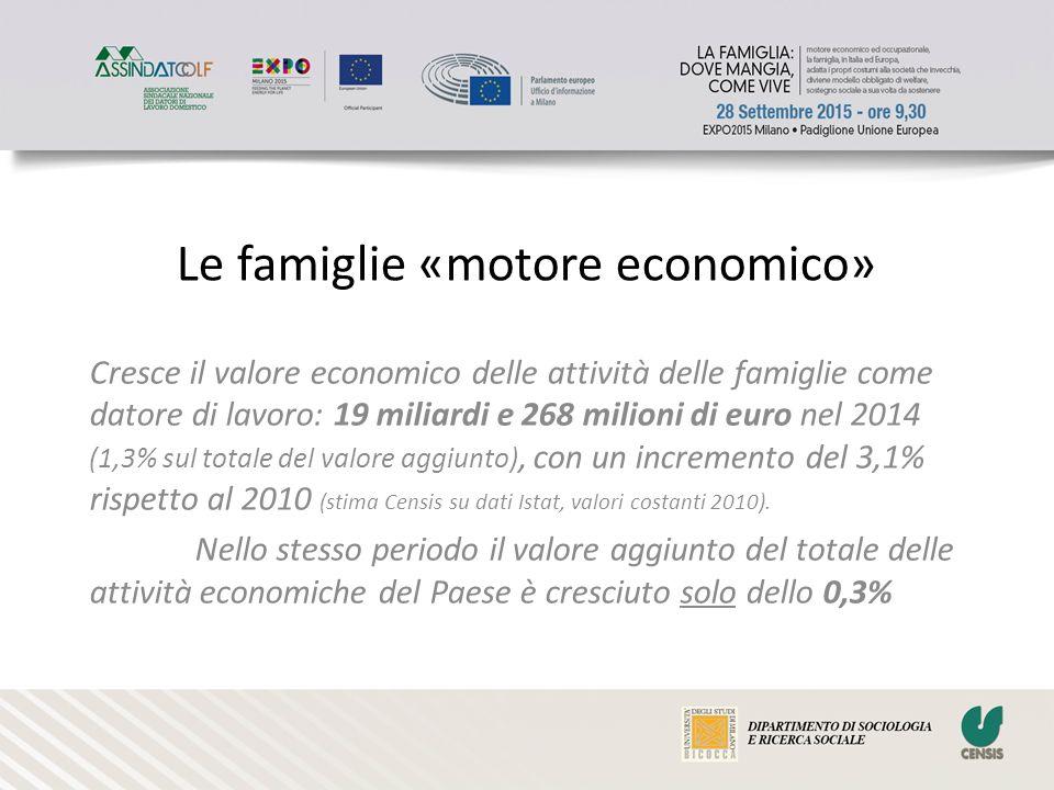 Le famiglie «motore economico» Cresce il valore economico delle attività delle famiglie come datore di lavoro: 19 miliardi e 268 milioni di euro nel 2014 (1,3% sul totale del valore aggiunto), con un incremento del 3,1% rispetto al 2010 (stima Censis su dati Istat, valori costanti 2010).