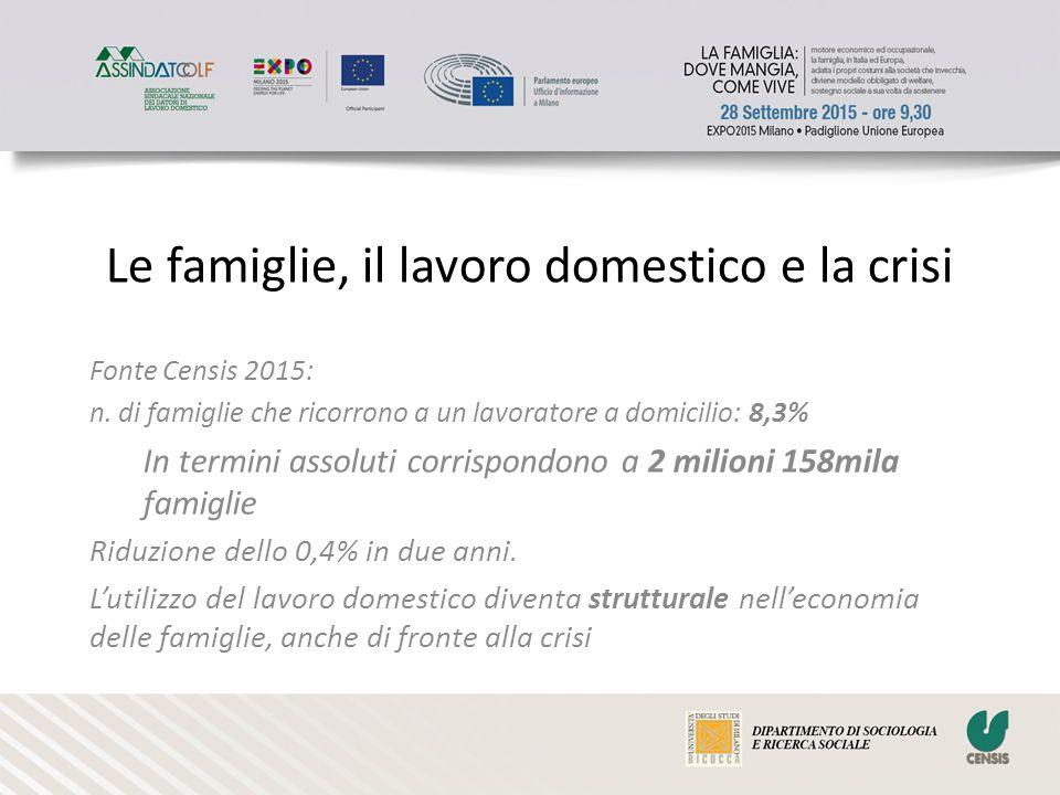 Le famiglie, il lavoro domestico e la crisi Fonte Censis 2015: n.