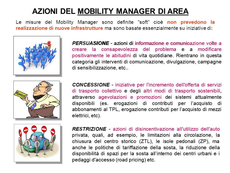 Le misure del Mobility Manager sono definite
