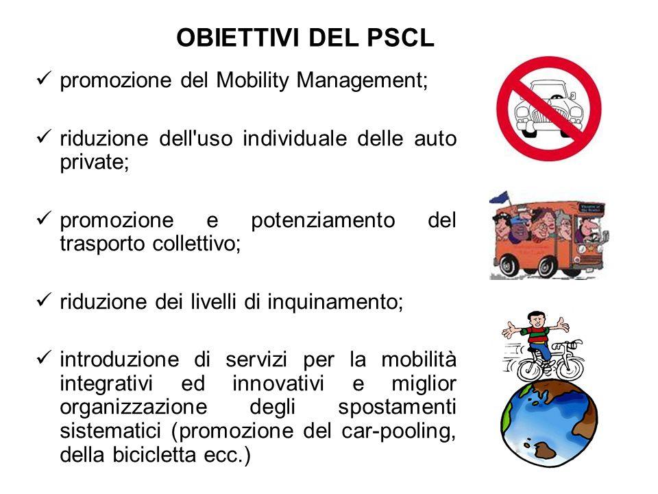 OBIETTIVI DEL PSCL promozione del Mobility Management; riduzione dell'uso individuale delle auto private; promozione e potenziamento del trasporto col