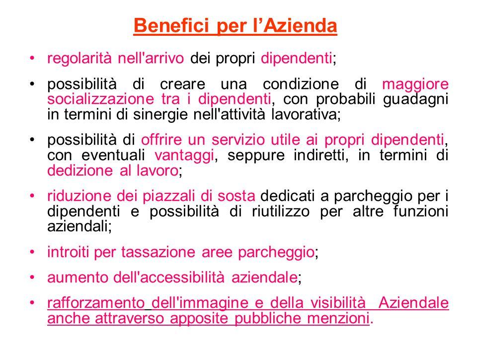 Benefici per l'Azienda regolarità nell'arrivo dei propri dipendenti; possibilità di creare una condizione di maggiore socializzazione tra i dipendenti