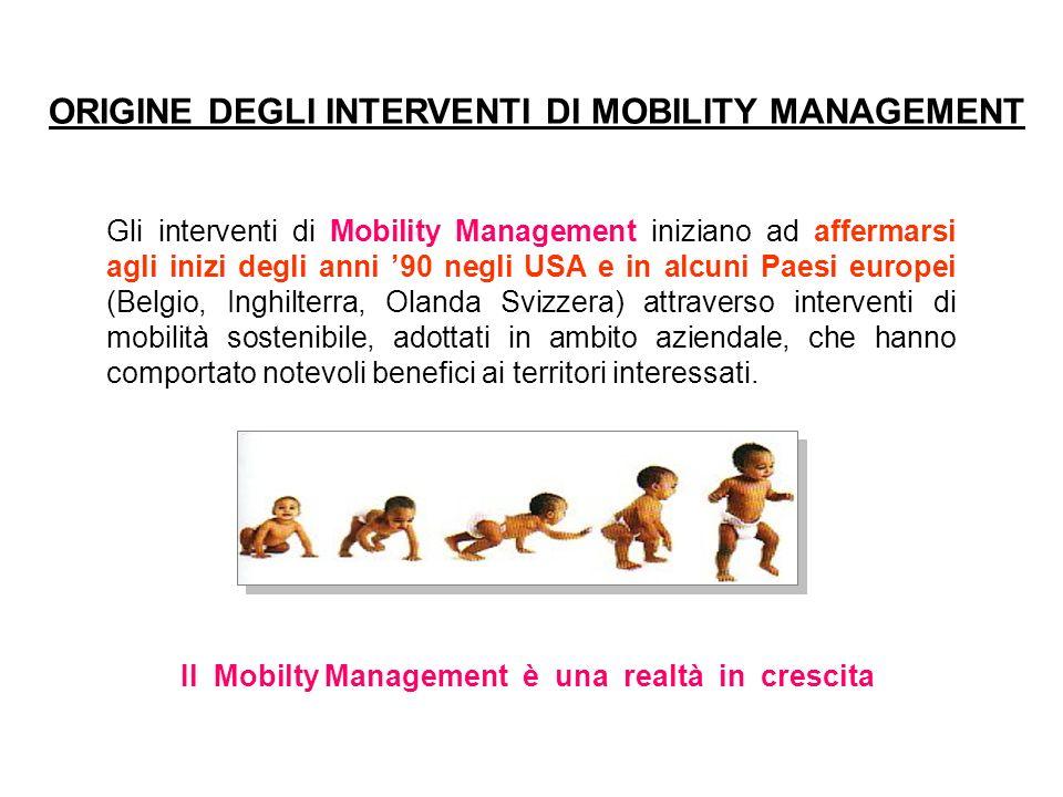 Gli interventi di Mobility Management iniziano ad affermarsi agli inizi degli anni '90 negli USA e in alcuni Paesi europei (Belgio, Inghilterra, Olanda Svizzera) attraverso interventi di mobilità sostenibile, adottati in ambito aziendale, che hanno comportato notevoli benefici ai territori interessati.