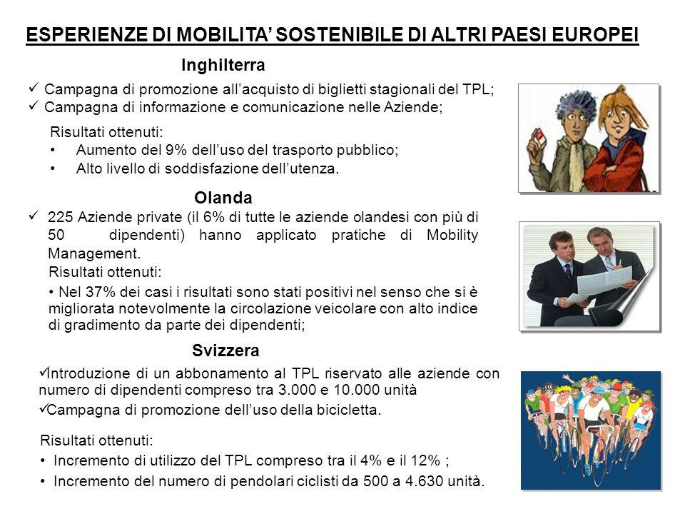 ESPERIENZE DI MOBILITA' SOSTENIBILE DI ALTRI PAESI EUROPEI Campagna di promozione all'acquisto di biglietti stagionali del TPL; Campagna di informazio