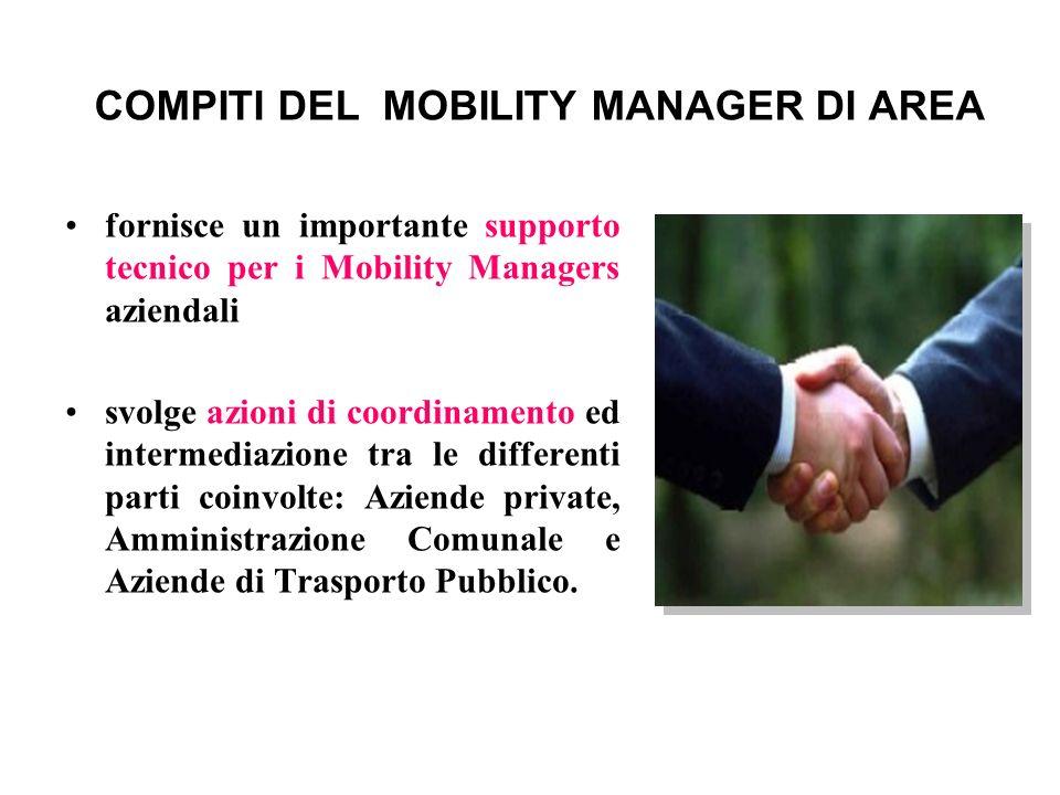 COMPITI DEL MOBILITY MANAGER DI AREA fornisce un importante supporto tecnico per i Mobility Managers aziendali svolge azioni di coordinamento ed intermediazione tra le differenti parti coinvolte: Aziende private, Amministrazione Comunale e Aziende di Trasporto Pubblico.