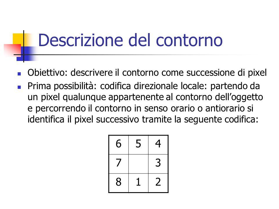 Descrizione del contorno Obiettivo: descrivere il contorno come successione di pixel Prima possibilità: codifica direzionale locale: partendo da un pixel qualunque appartenente al contorno dell'oggetto e percorrendo il contorno in senso orario o antiorario si identifica il pixel successivo tramite la seguente codifica: 654 73 812