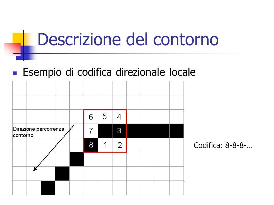 Descrizione del contorno Esempio di codifica direzionale locale Codifica: 8-8-8-…